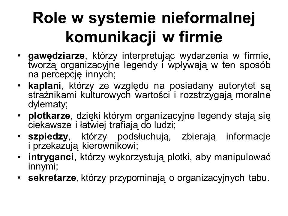 Role w systemie nieformalnej komunikacji w firmie