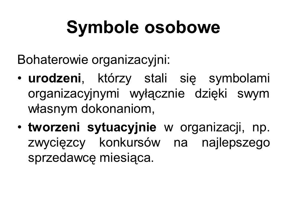 Symbole osobowe Bohaterowie organizacyjni: