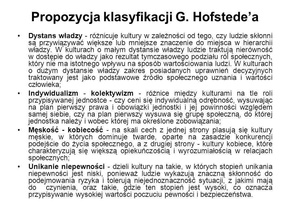 Propozycja klasyfikacji G. Hofstede'a