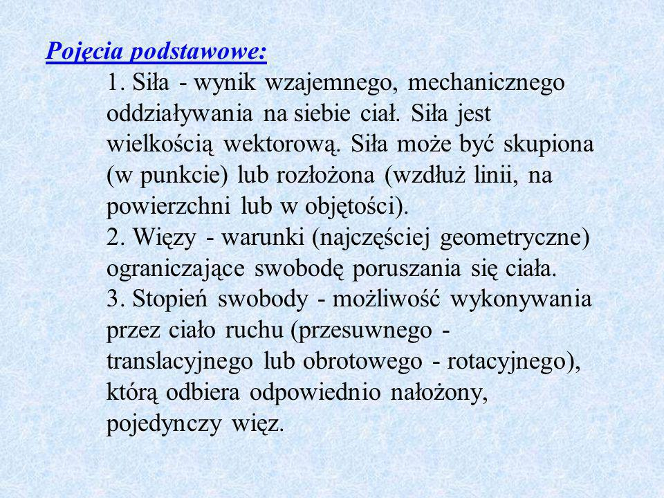 Pojęcia podstawowe: 1. Siła - wynik wzajemnego, mechanicznego oddziaływania na siebie ciał.