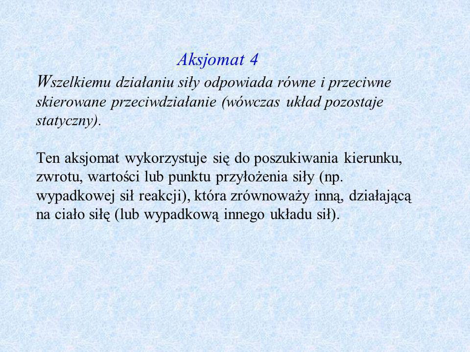 Aksjomat 4 Wszelkiemu działaniu siły odpowiada równe i przeciwne skierowane przeciwdziałanie (wówczas układ pozostaje statyczny).
