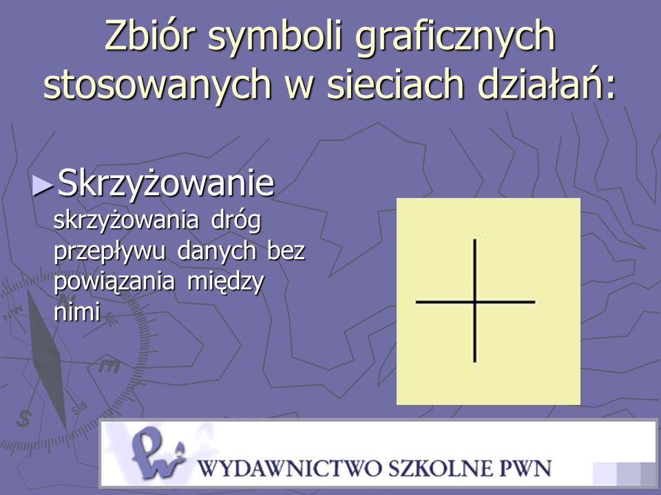 Zbiór symboli graficznych stosowanych w sieciach działań: