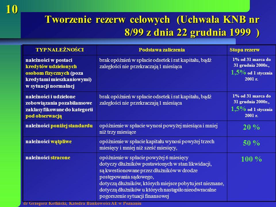 Tworzenie rezerw celowych (Uchwała KNB nr 8/99 z dnia 22 grudnia 1999 )