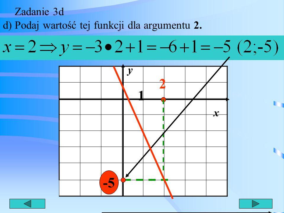 Zadanie 3d d) Podaj wartość tej funkcji dla argumentu 2. y 2 1 x -5