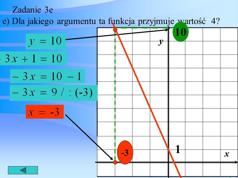 Zadanie 3e e) Dla jakiego argumentu ta funkcja przyjmuje wartość 4 10 y -3 1 x
