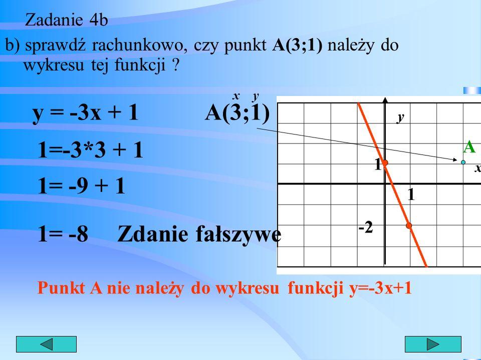 y = -3x + 1 A(3;1) 1=-3*3 + 1 1= -9 + 1 1= -8 Zdanie fałszywe