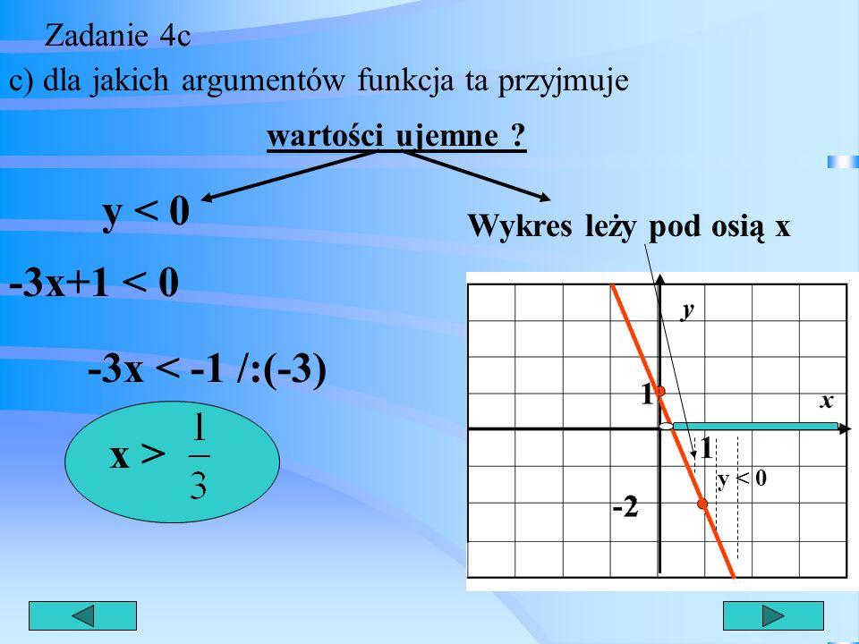 y < 0 -3x+1 < 0 -3x < -1 /:(-3) x > Zadanie 4c