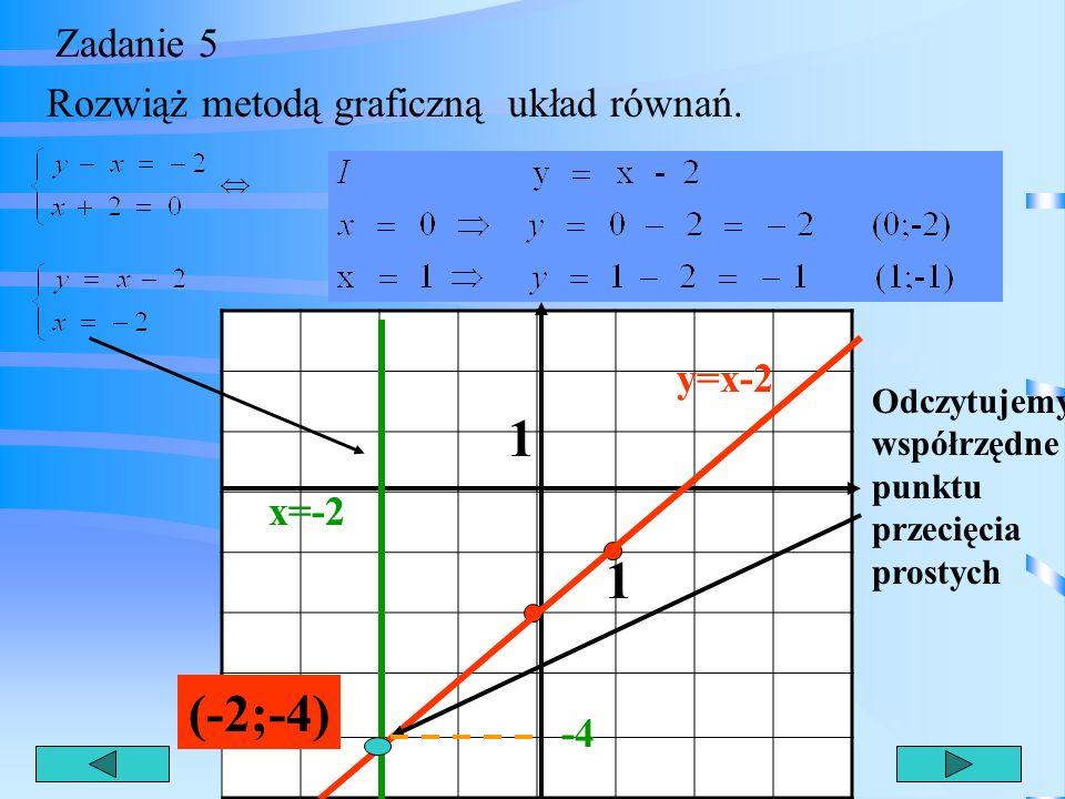 1 1 (-2;-4) Rozwiąż metodą graficzną układ równań. Zadanie 5 y=x-2