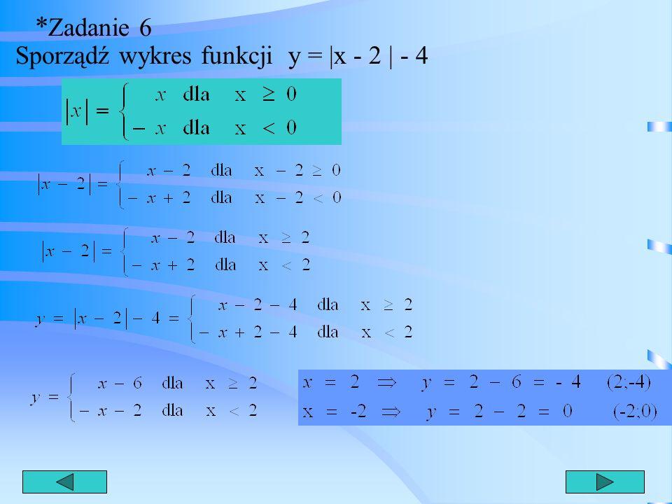 Sporządź wykres funkcji y = |x - 2 | - 4