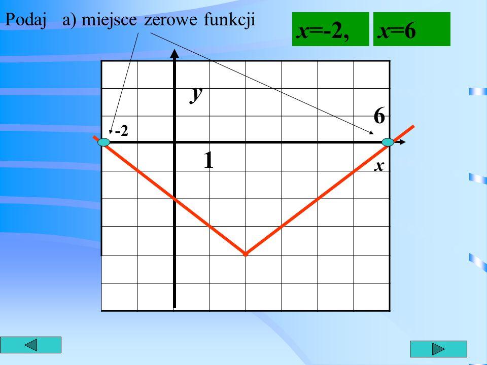 Podaj a) miejsce zerowe funkcji