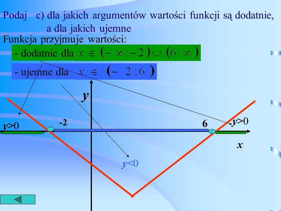 Podaj c) dla jakich argumentów wartości funkcji są dodatnie, a dla jakich ujemne