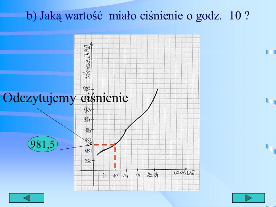 b) Jaką wartość miało ciśnienie o godz. 10