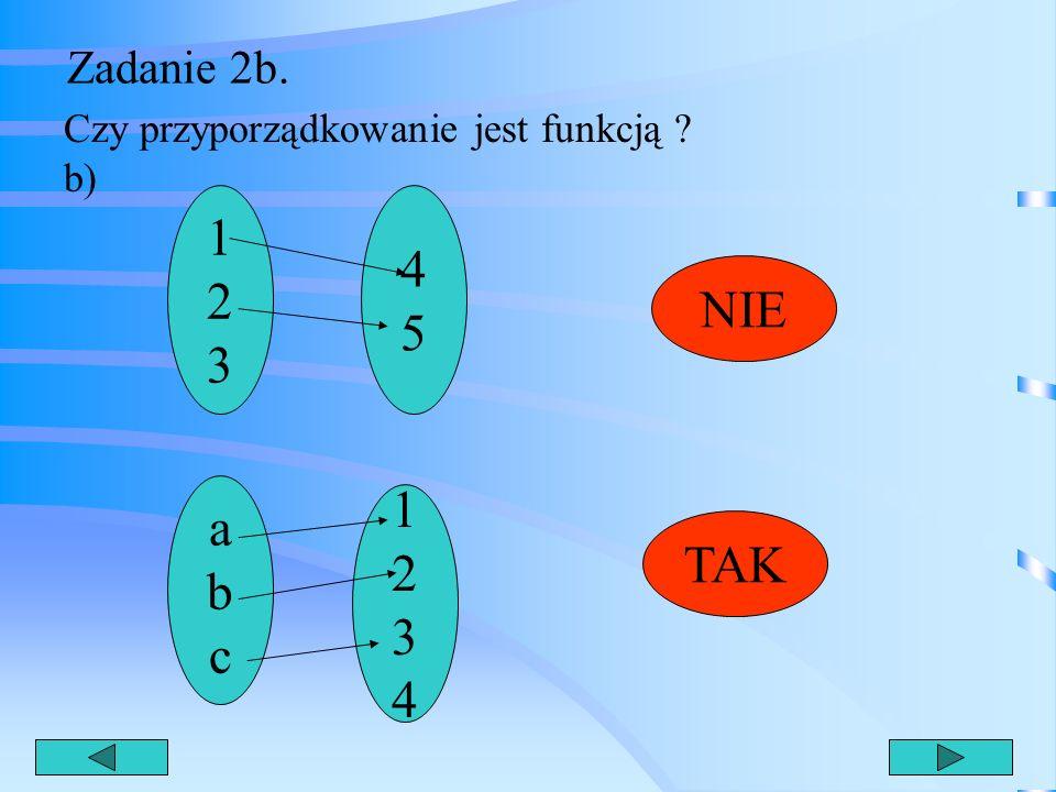 Zadanie 2b. Czy przyporządkowanie jest funkcją b) 1 2 3 4 5 NIE a b c 1 2 3 4 TAK