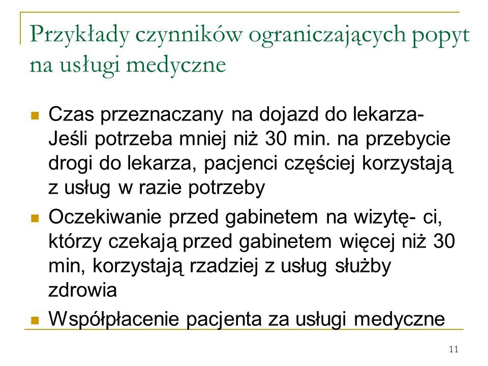 Przykłady czynników ograniczających popyt na usługi medyczne