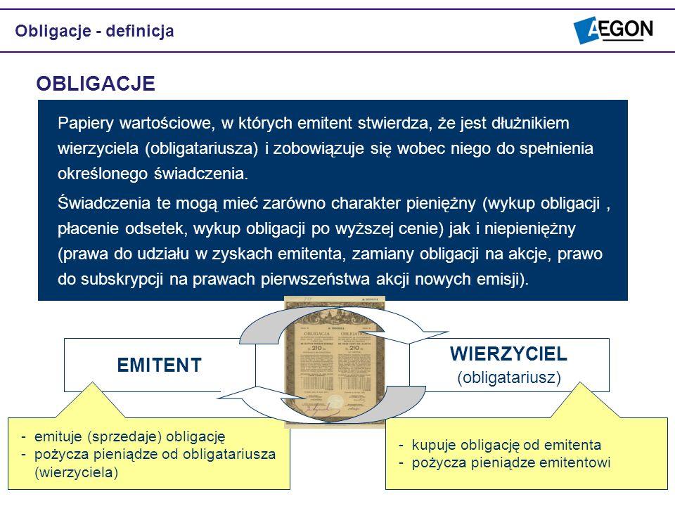WIERZYCIEL (obligatariusz)