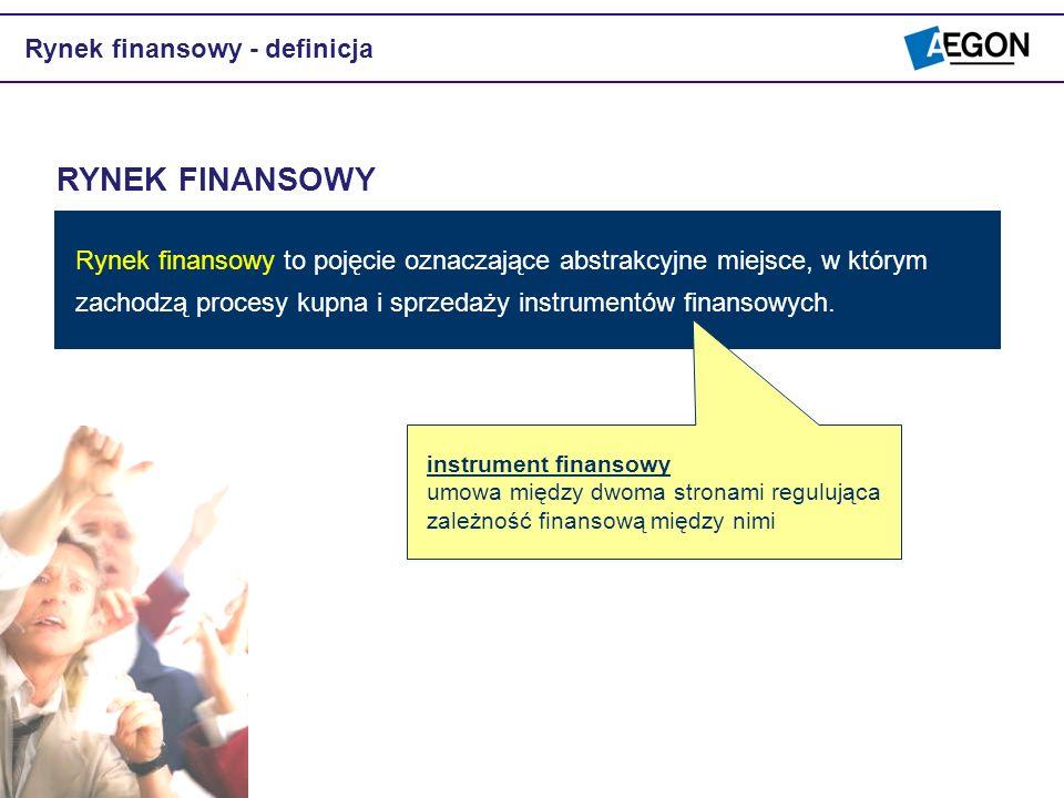 RYNEK FINANSOWY Rynek finansowy - definicja
