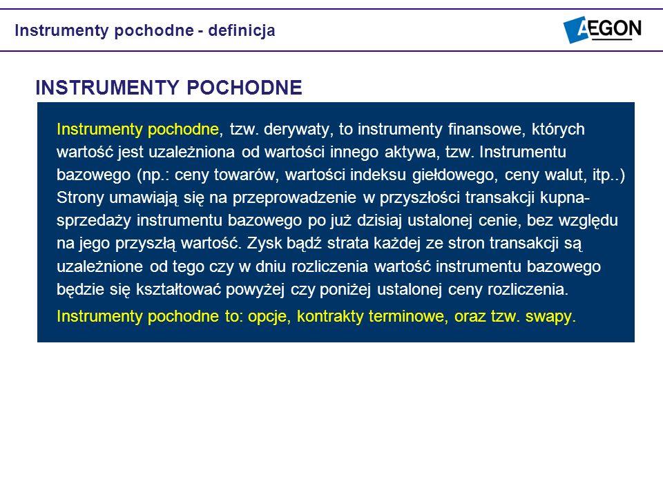 INSTRUMENTY POCHODNE Instrumenty pochodne - definicja