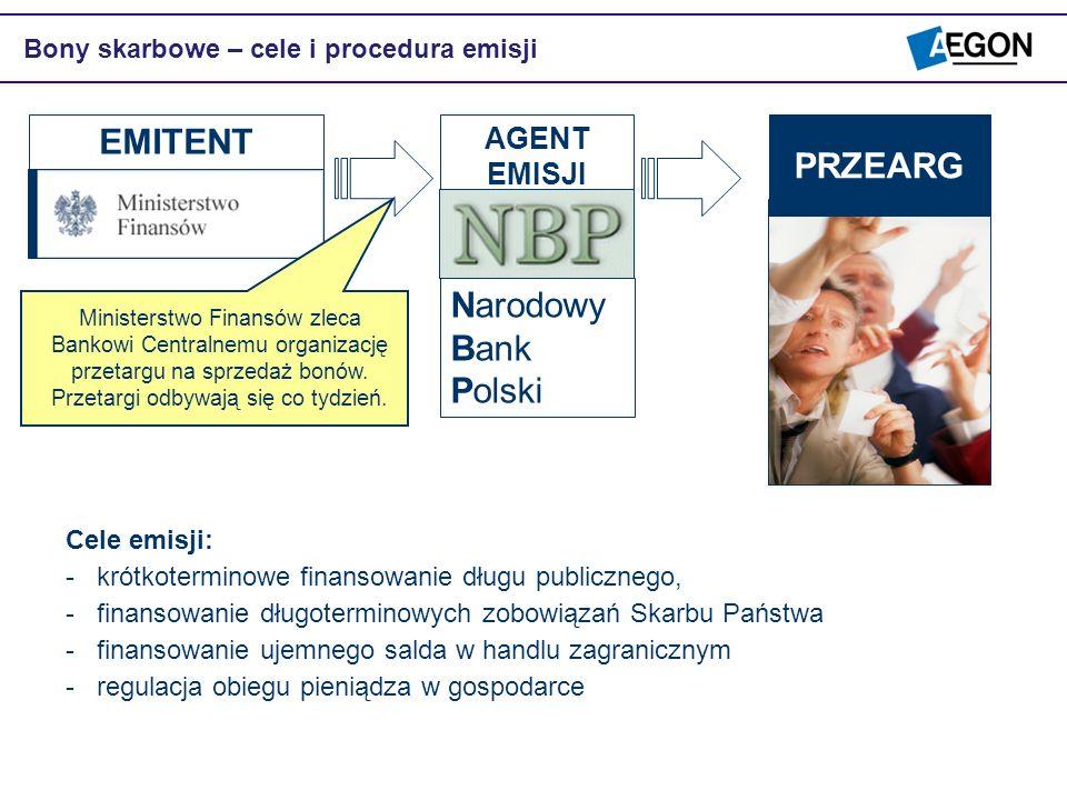 EMITENT PRZEARG Narodowy Bank Polski AGENT EMISJI