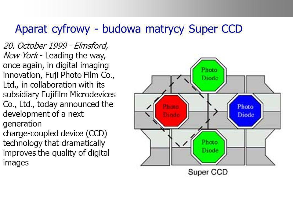 Aparat cyfrowy - budowa matrycy Super CCD