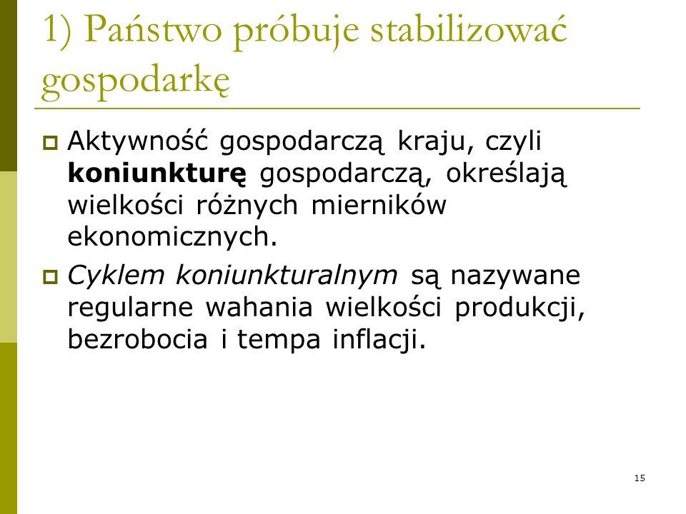 1) Państwo próbuje stabilizować gospodarkę