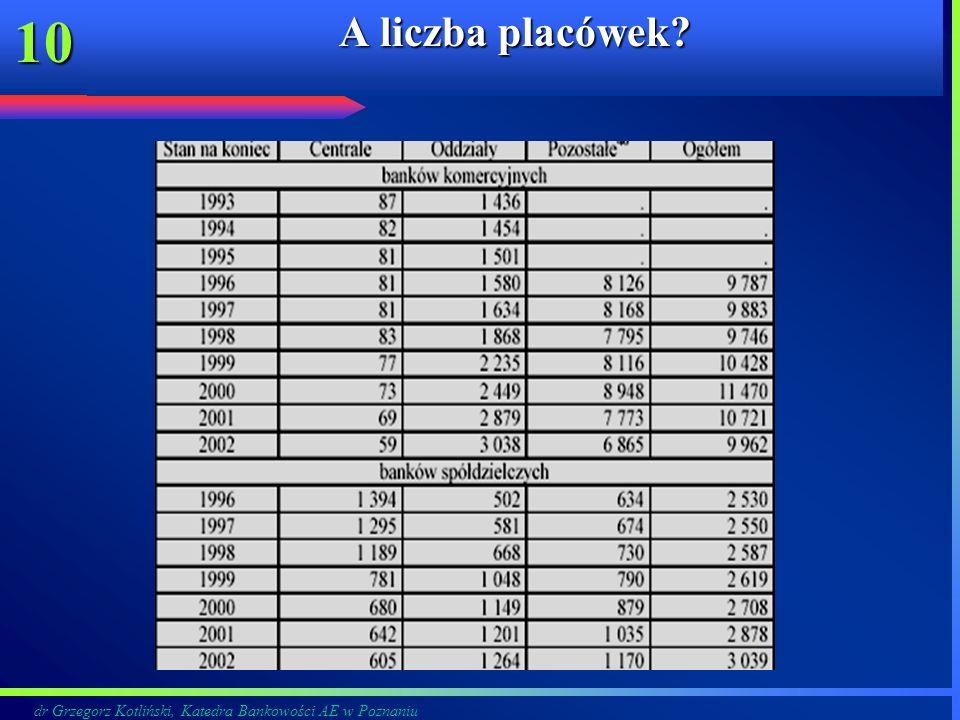 A liczba placówek dr Grzegorz Kotliński, Katedra Bankowości AE w Poznaniu