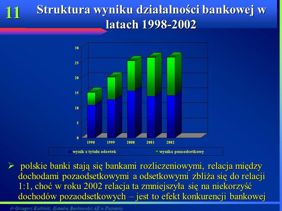 Struktura wyniku działalności bankowej w latach 1998-2002