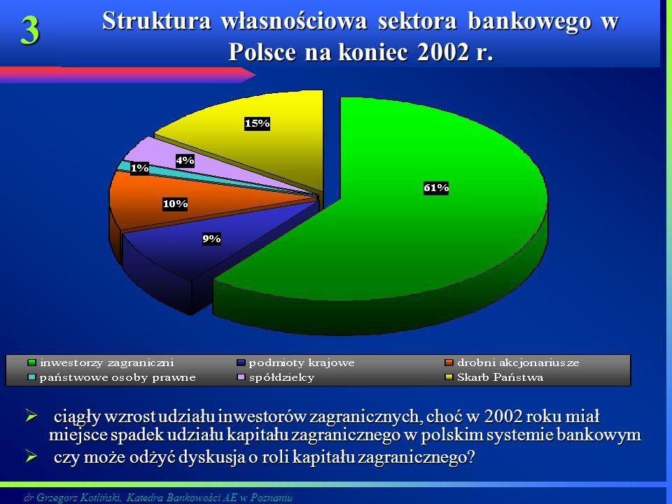 Struktura własnościowa sektora bankowego w Polsce na koniec 2002 r.