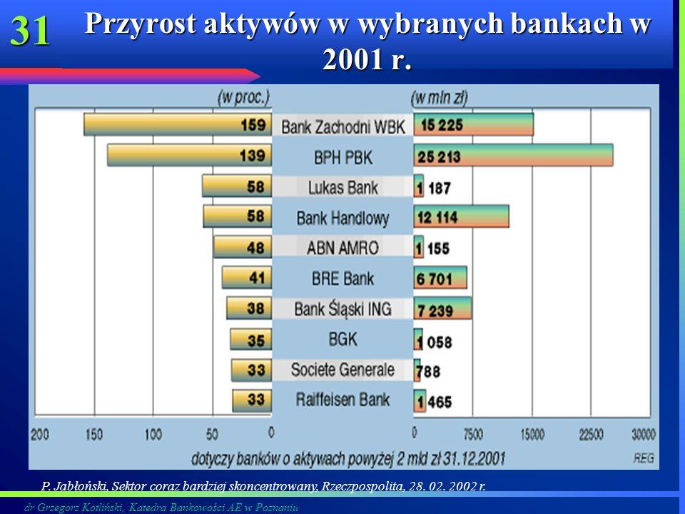 Przyrost aktywów w wybranych bankach w 2001 r.