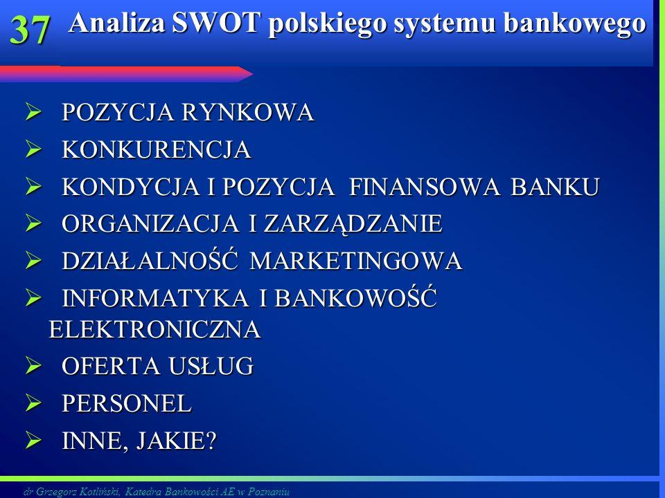 Analiza SWOT polskiego systemu bankowego
