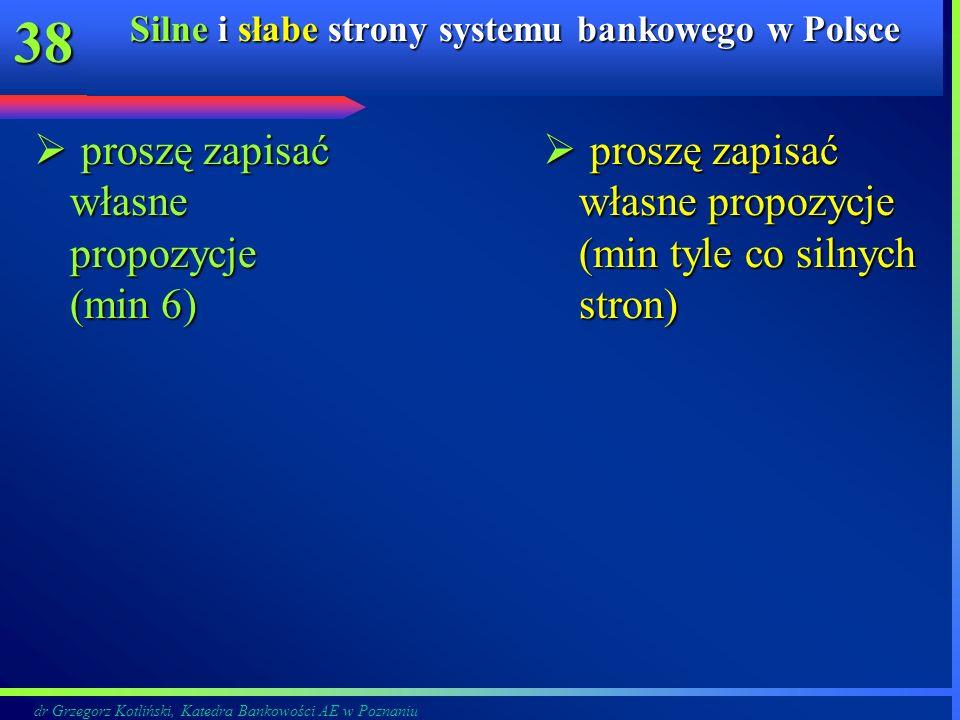 Silne i słabe strony systemu bankowego w Polsce