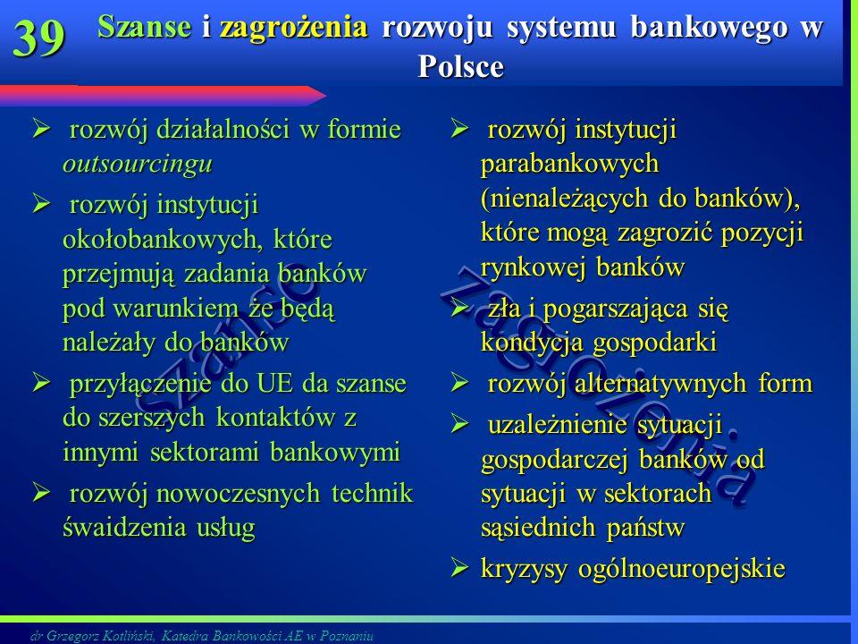 Szanse i zagrożenia rozwoju systemu bankowego w Polsce