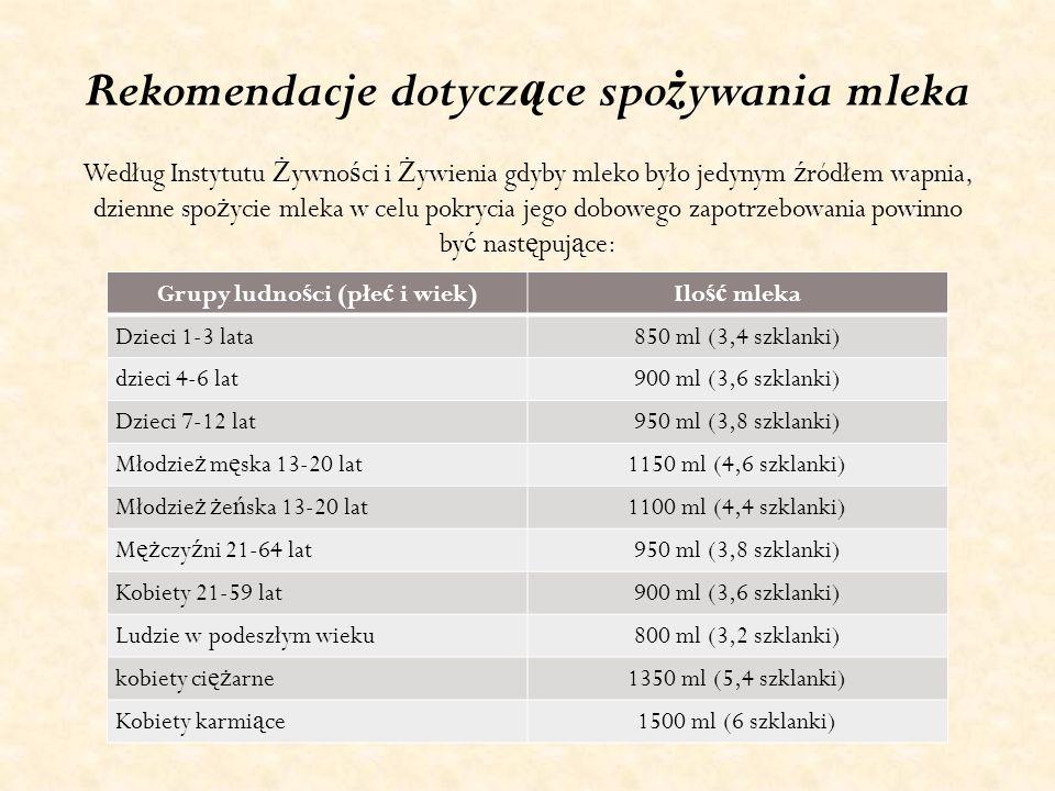 Grupy ludności (płeć i wiek)