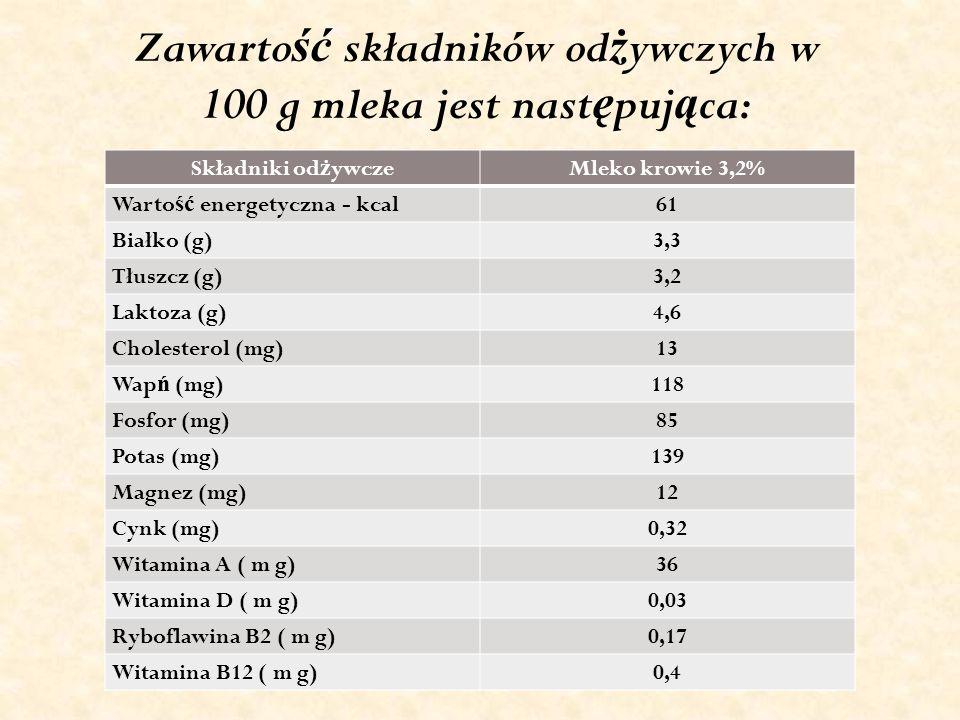 Zawartość składników odżywczych w 100 g mleka jest następująca: