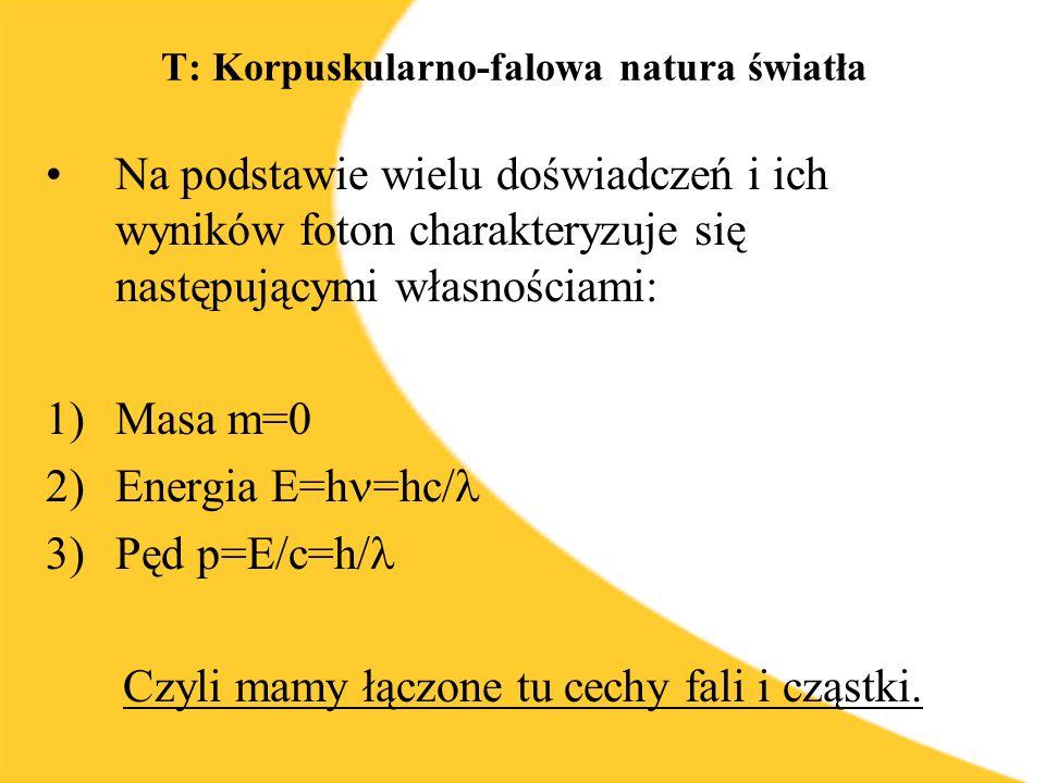 T: Korpuskularno-falowa natura światła