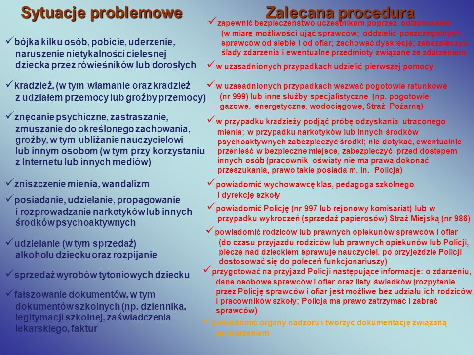 Sytuacje problemowe Zalecana procedura