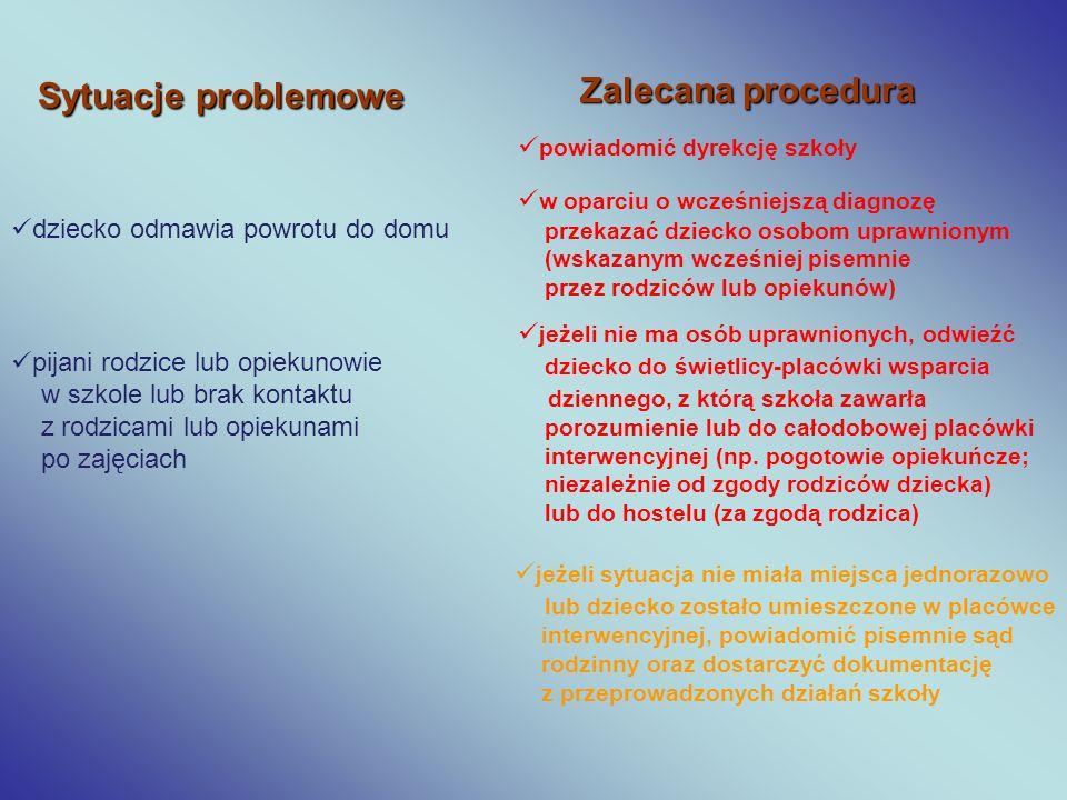 Sytuacje problemowe Zalecana procedura powiadomić dyrekcję szkoły