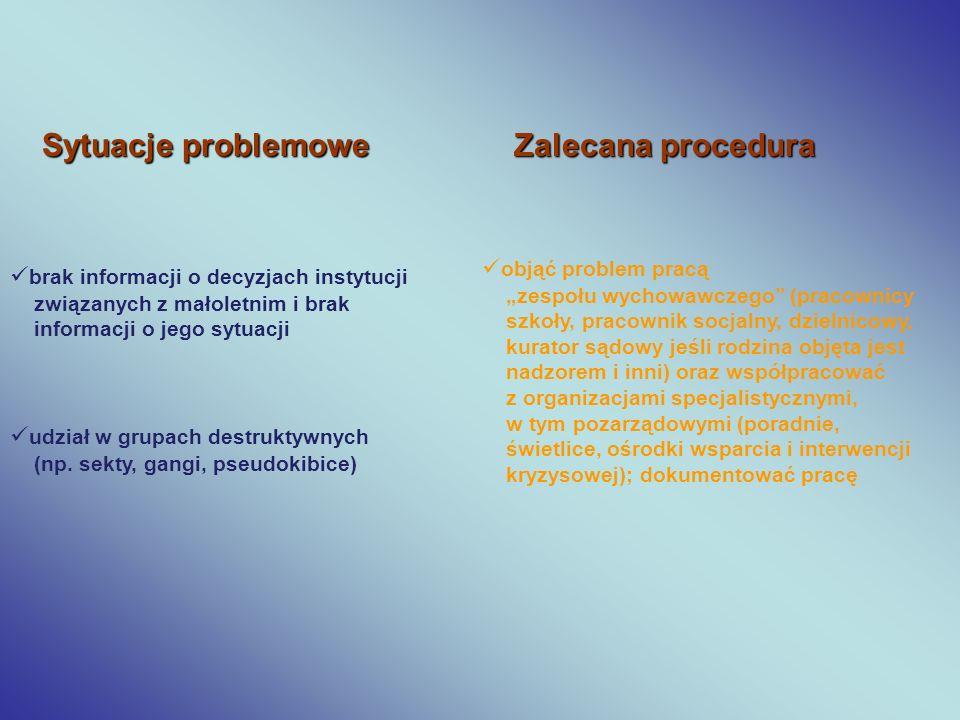 Sytuacje problemowe Zalecana procedura objąć problem pracą