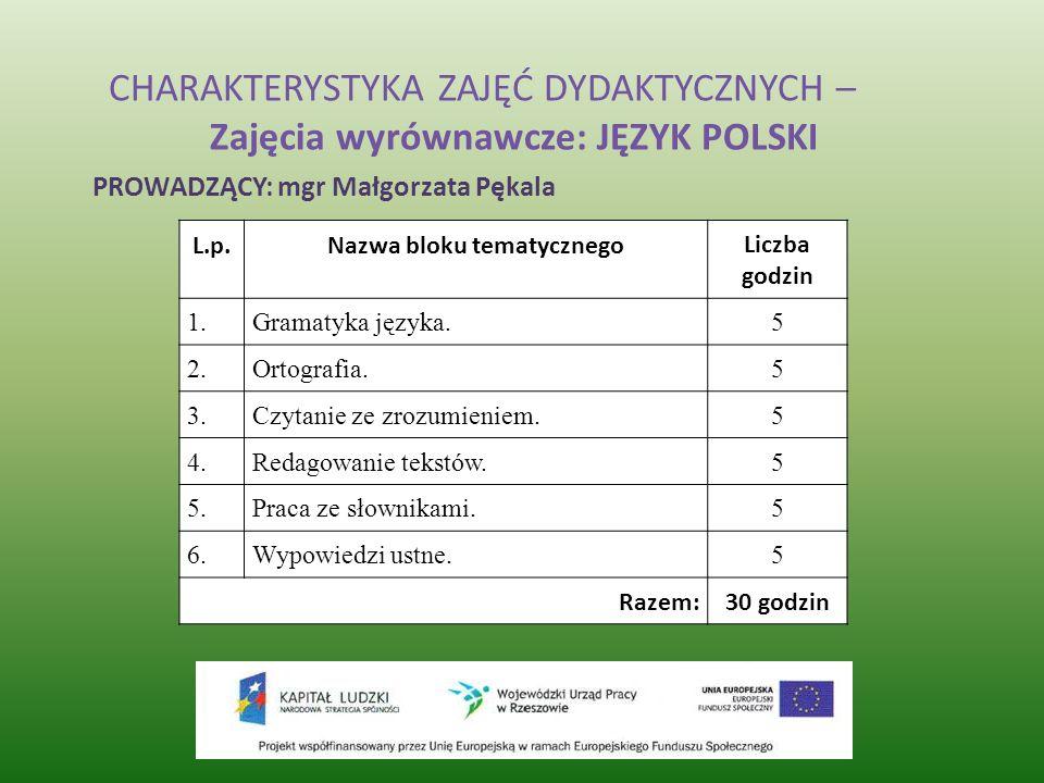 Zajęcia wyrównawcze: JĘZYK POLSKI Nazwa bloku tematycznego