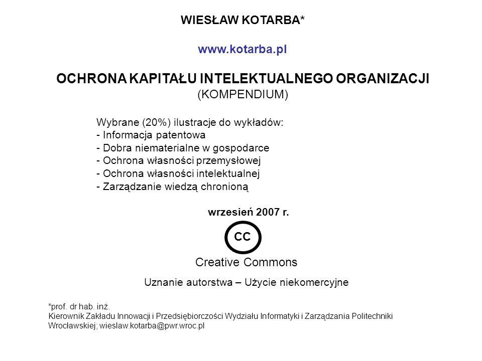 OCHRONA KAPITAŁU INTELEKTUALNEGO ORGANIZACJI (KOMPENDIUM)