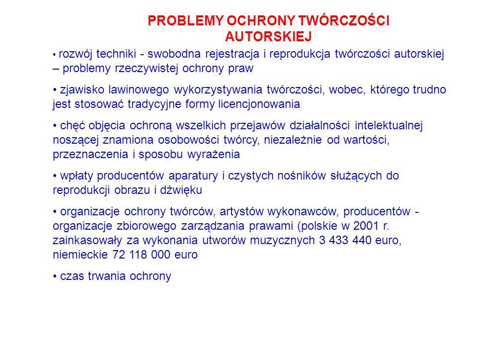 PROBLEMY OCHRONY TWÓRCZOŚCI AUTORSKIEJ