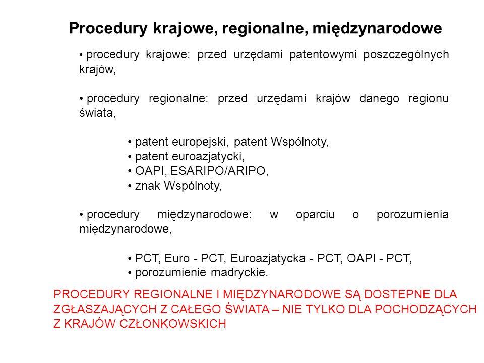 Procedury krajowe, regionalne, międzynarodowe