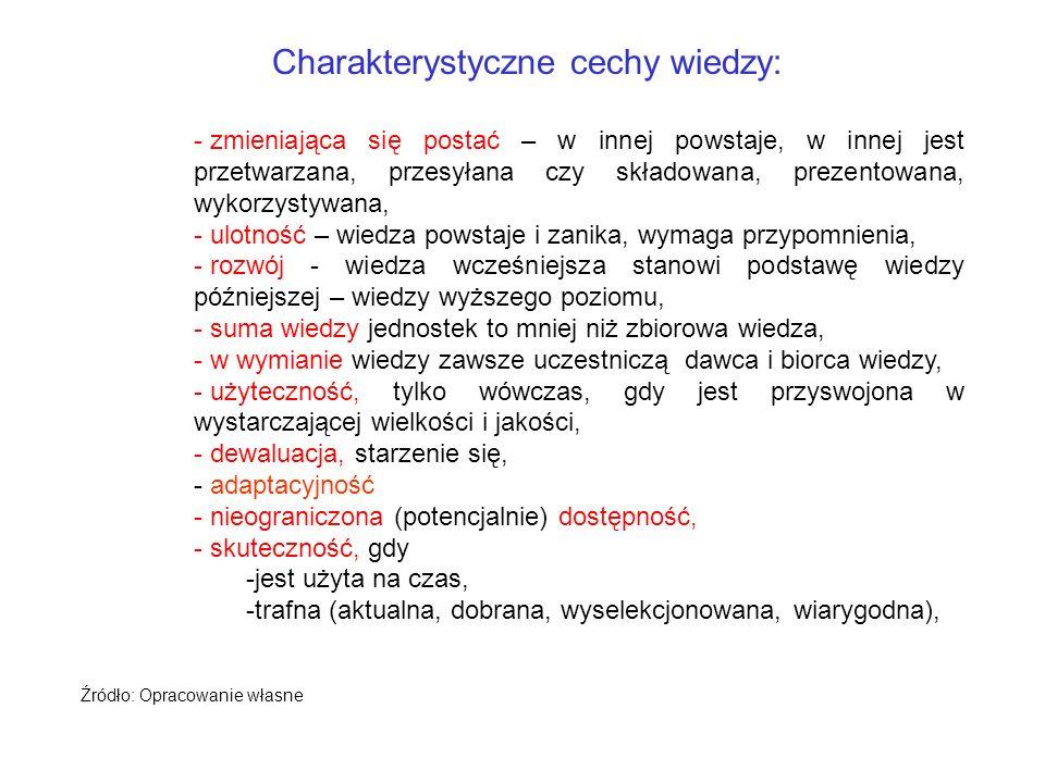 Charakterystyczne cechy wiedzy: