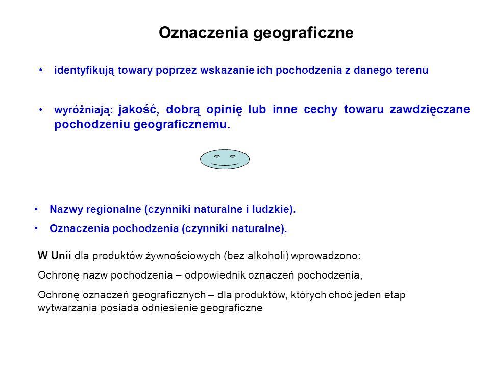 Oznaczenia geograficzne