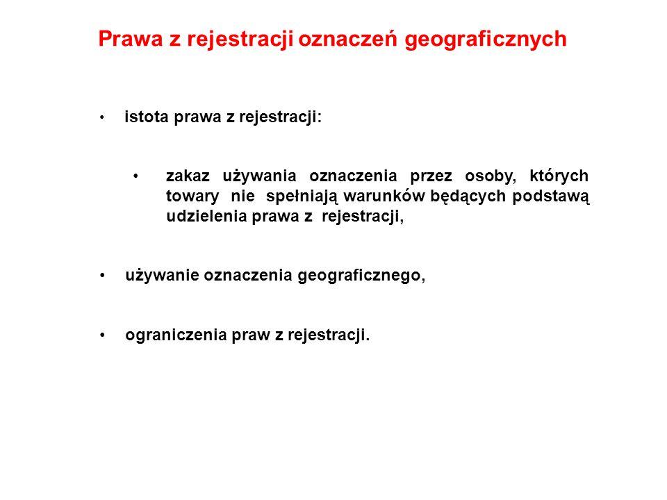 Prawa z rejestracji oznaczeń geograficznych