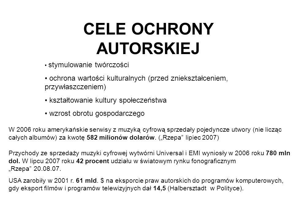 CELE OCHRONY AUTORSKIEJ