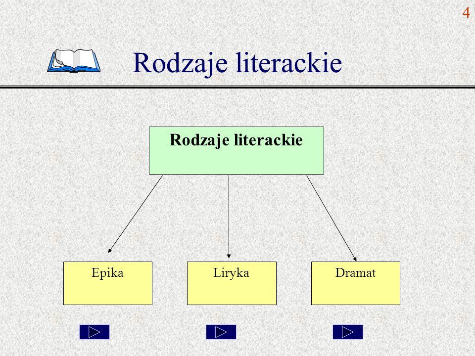 4 Rodzaje literackie Rodzaje literackie Epika Liryka Dramat