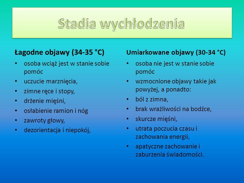 Stadia wychłodzenia Łagodne objawy (34-35 °C)