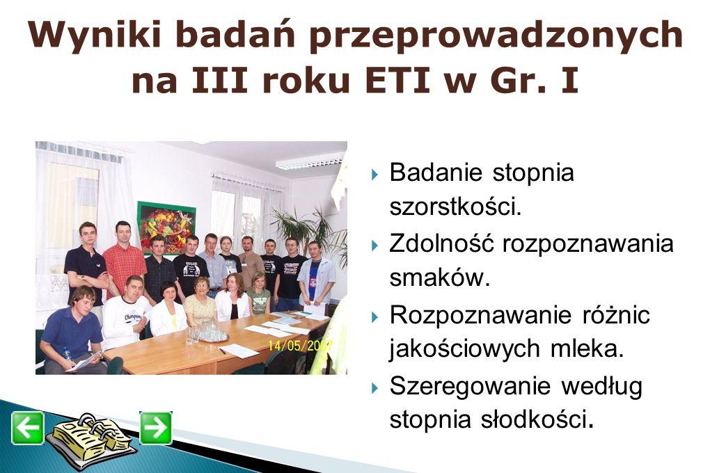 Wyniki badań przeprowadzonych na III roku ETI w Gr. I