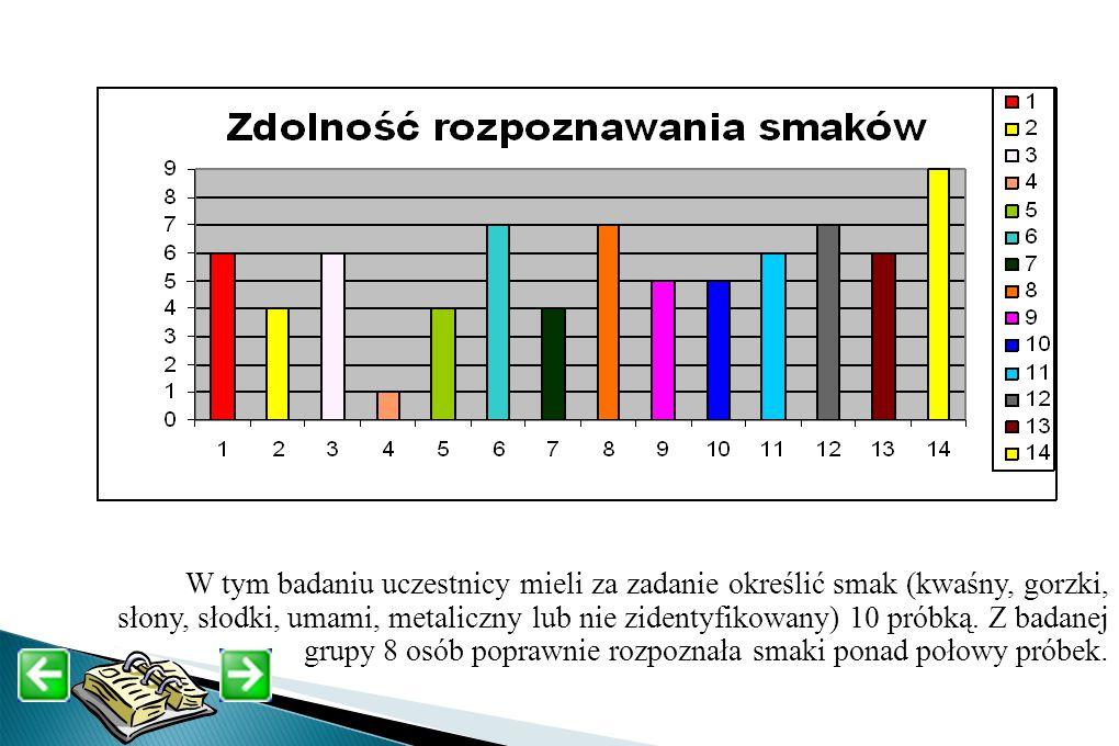 W tym badaniu uczestnicy mieli za zadanie określić smak (kwaśny, gorzki, słony, słodki, umami, metaliczny lub nie zidentyfikowany) 10 próbką.