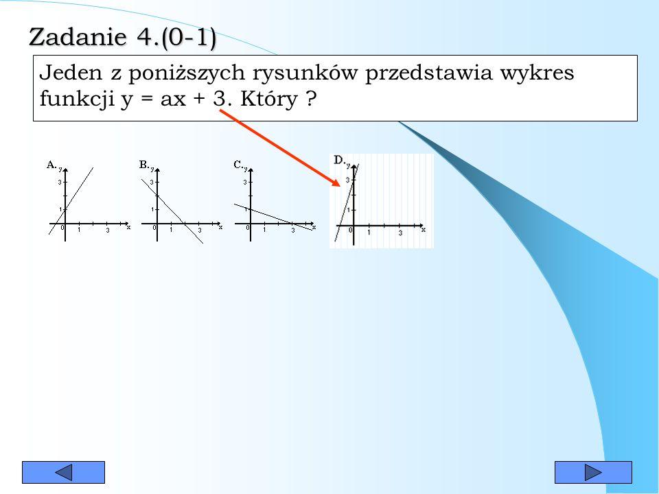 Zadanie 4.(0-1) Jeden z poniższych rysunków przedstawia wykres funkcji y = ax + 3. Który